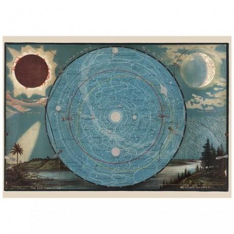 Lámina Sistema Planetario